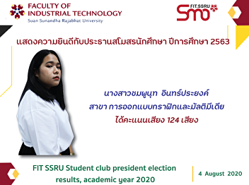 FIT SSRU Student club president election results, academic year 2020