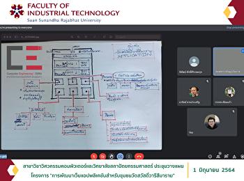 สาขาวิชาวิศวกรรมคอมพิวเตอร์และวิทยาลัยสถาปัตยกรรมศาสตร์ ประชุมวางแผนโครงการ